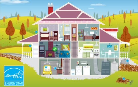 4 Strategies for Improving the Energy Efficiency of Your Home