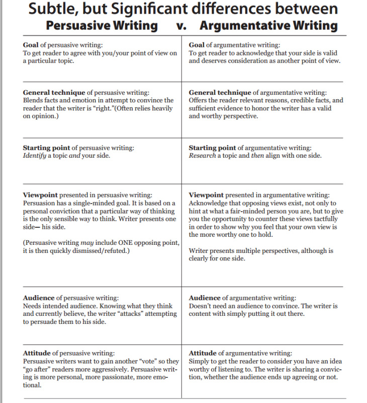 argumentative essay smoking co argumentative essay smoking