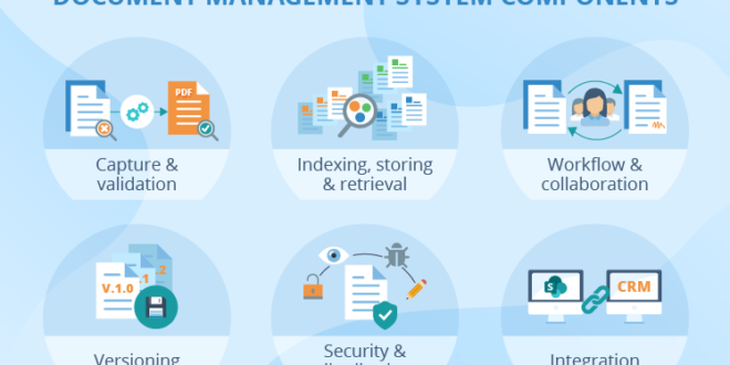 Manage Crucial Business Information Through A Document Management System