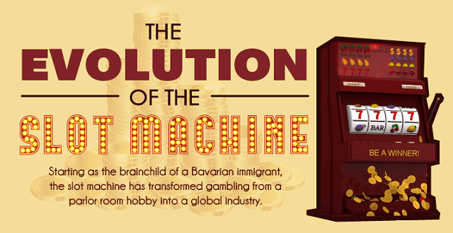 History of Slots [Infographic]