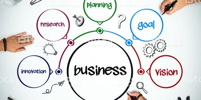 5 Keys to a Successful Business Plan